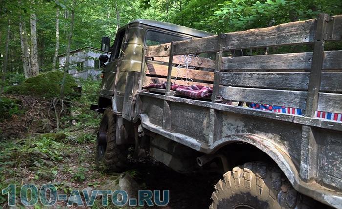 Характеристики управляемости  ГАЗ-66