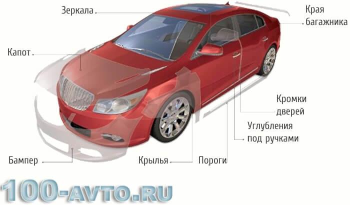 защита кузова автомобиля